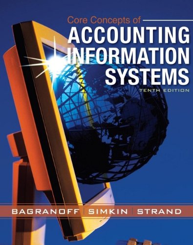 9780470045596: Core Concepts of Accounting Information Systems