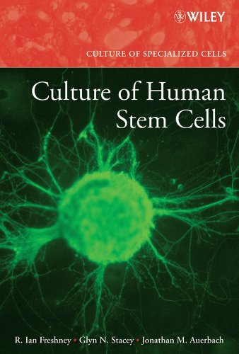 9780470052464: Culture of Human Stem Cells (Culture of Specialized Cells)