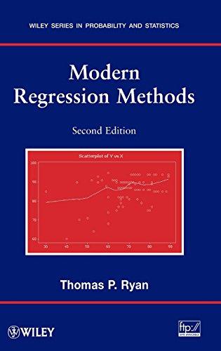 9780470081860: Modern Regression Methods