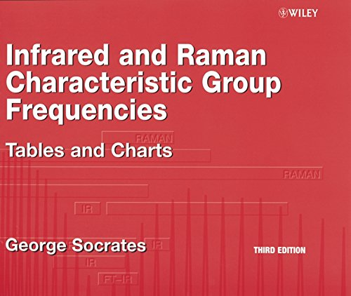 9780470093078: Infrared and Raman Characteristic Group Frequencies: Tables and Charts (Chemistry)