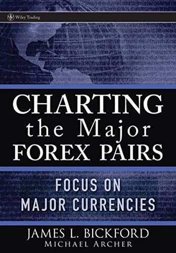 9780470120460: Charting the Major Forex Pairs: Focus on Major Currencies