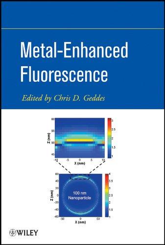 9780470228388: Metal-Enhanced Fluorescence