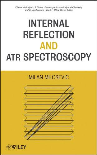 Internal Reflection and ATR Spectroscopy: Milosevic, Milan