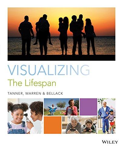 Visualising Lifespan Development: Bellack, Daniel