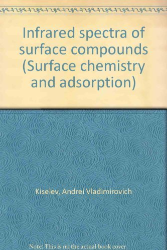 Infrared spectra of surface compounds: Kiselev, A. V