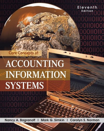 Core Concepts of Accounting Information Systems: Nancy A. Bagranoff,