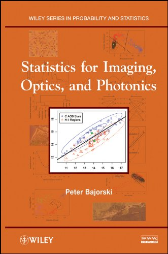 9780470509456: Statistics for Imaging, Optics, and Photonics (Wiley Series in Probability An)