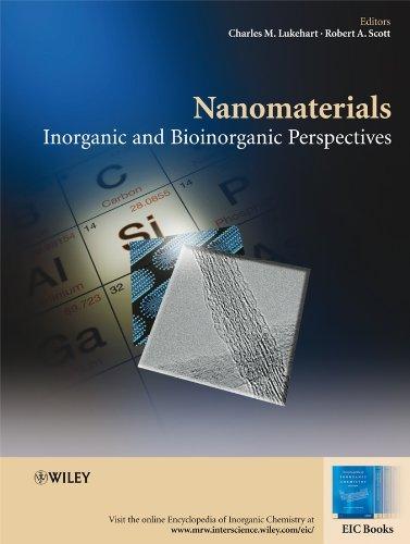 Nanomaterials: Charles Lukehart