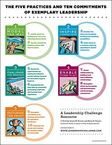 9780470559727: The Leadership Challenge (J-B Leadership Challenge: Kouzes/Posner)