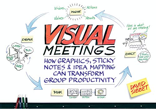 9780470601785: Visual Meetings: How Graphics, Sticky Notes and Idea Mapping Can Transform Group Productivity