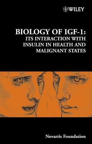 9780470869987: Biology of IGF-1: Its Interaction with Insulin in Health and Malignant States (Novartis Foundation Symposia)