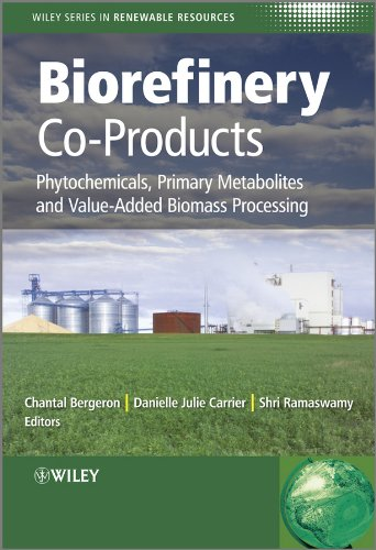 9780470973578: Biorefinery Co-Products: Phytochemicals, Primary Metabolites and Value-Added Biomass Processing (Wiley Series in Renewable Resource)