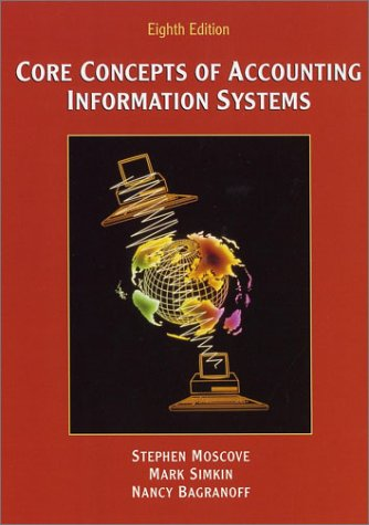 9780471072904: Core Concepts of Accounting Information Systems