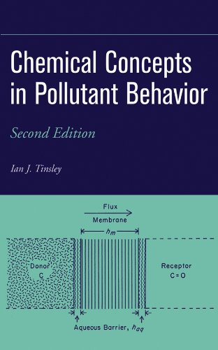 9780471095255: Chemical Concepts in Pollutant Behavior