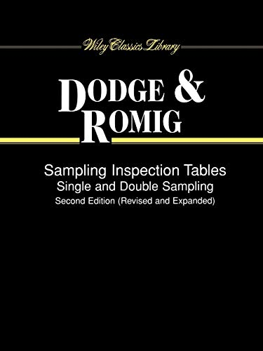 9780471255499: Sampling Inspection Tables: Single and Double Sampling