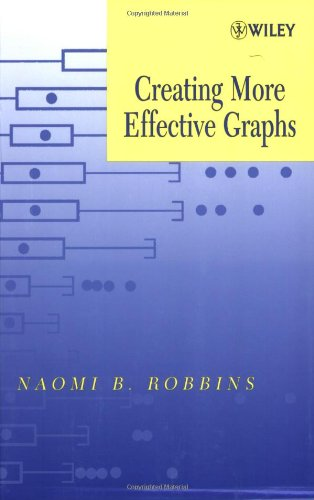 9780471274025: Creating More Effective Graphs