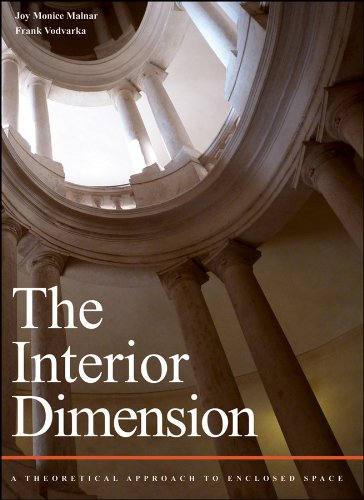 The Interior Dimension: A Theoretical Approach to: Malnar, Joy Monice,