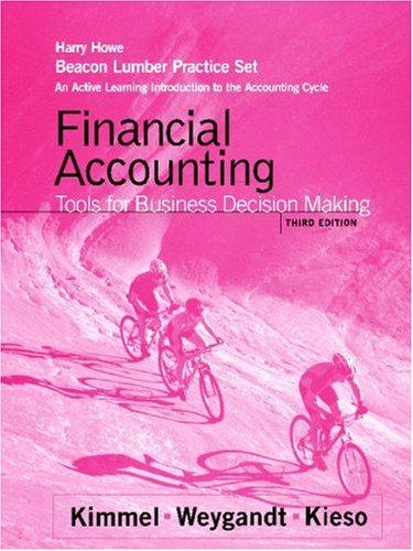 Accounting Mcqs Ions And S To Learn Ing Cycle With Practice Test Knowledge On