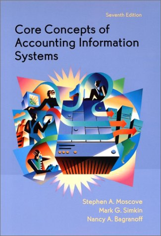 9780471383833: Core Concepts of Accounting Information Systems