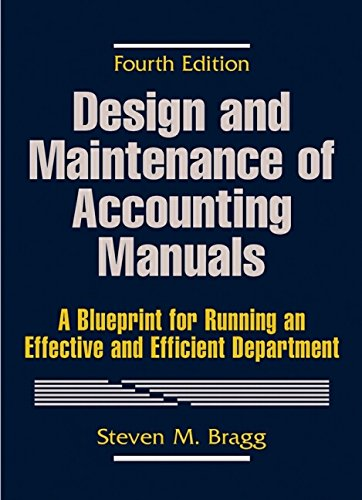 9780471415596: Design and Maintenance of Accounting Manuals: A Blueprint for Running an Effective and Efficient Department