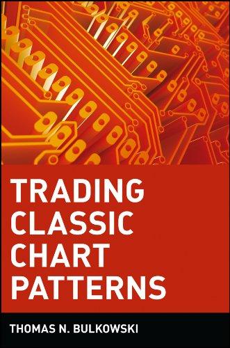 9780471435754: Trading Classic Chart Patterns