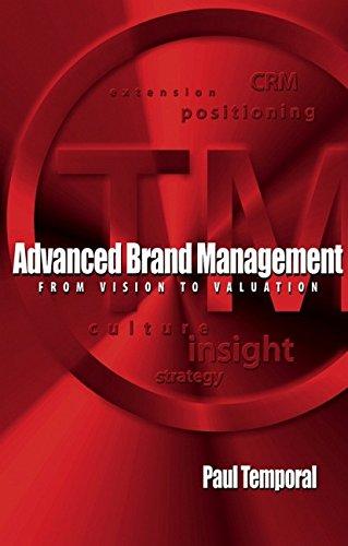 9780471479253: Advanced Brand Management