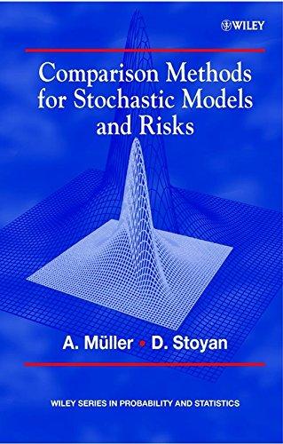9780471494461: Comparison Methods for Stochastic Models and Risks