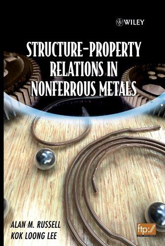 9780471649526: Structure-Property Relations in Nonferrous Metals