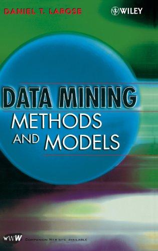 9780471666561: Data Mining Methods and Models