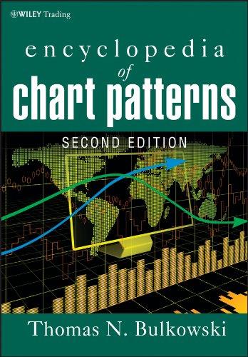 9780471668268: Encyclopedia of Chart Patterns