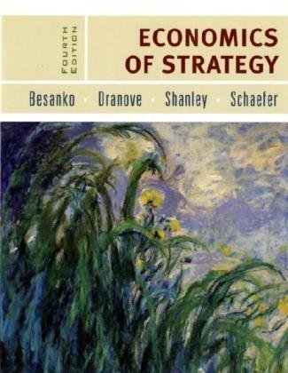 Economics of Strategy: David Besanko, David