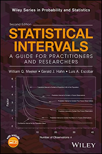 9780471687177: Statistical Intervals: A Guide for Practitioners and Researchers (Wiley Series in Probability and Statistics)