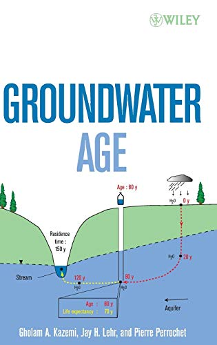 9780471718192: Groundwater Age