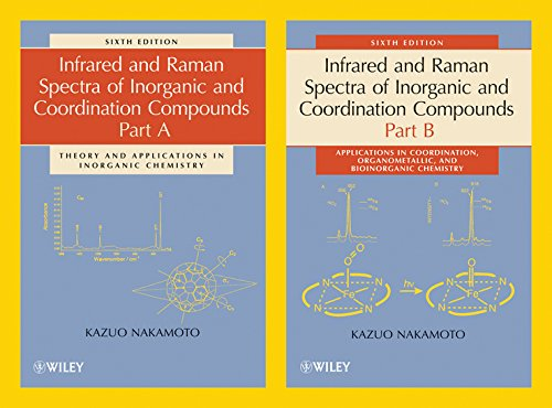 9780471744924: Infrared and Raman Spectra of Inorganic and Coordination Compounds, Part A and Part B, 2 Volume Set