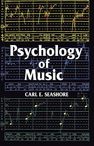 9780486218519: Psychology of Music