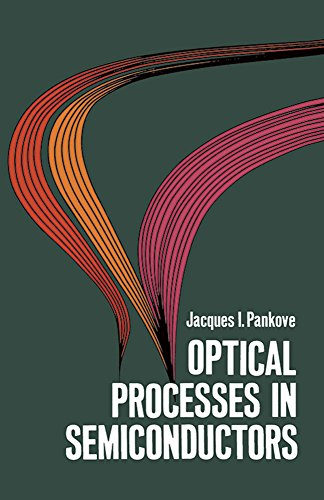9780486602752: Optical Processes in Semiconductors (Dover Books on Physics)