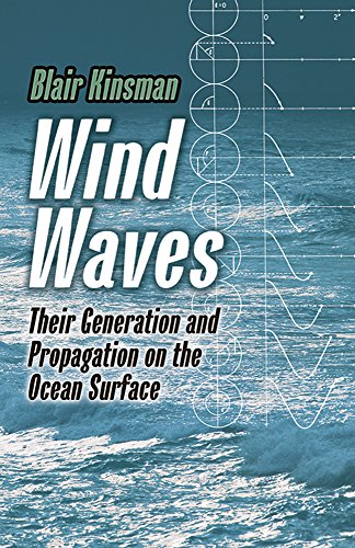 9780486646527: Wind Waves: Their Generation and Propagation on the Ocean Surface (Dover Earth Science)