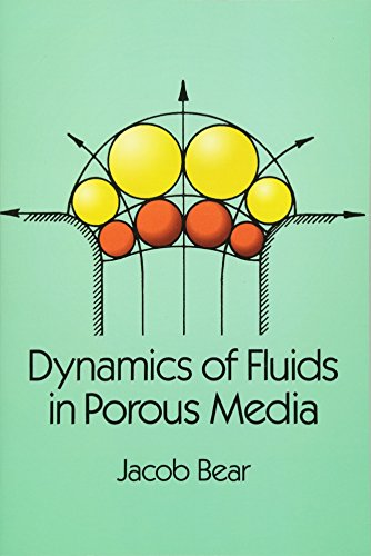 9780486656755: Dynamics of Fluids in Porous Media (Dover Civil and Mechanical Engineering)