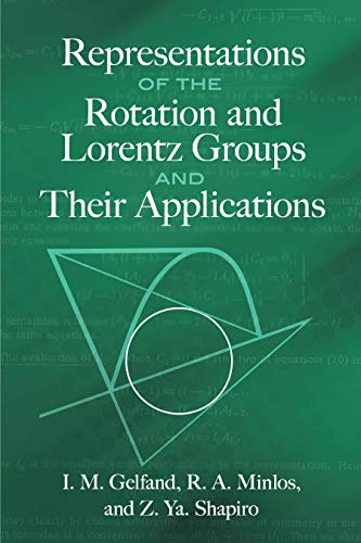 Representations of the Rotation and Lorentz Groups
