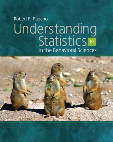 9780495096382: Understanding Statistics in the Behavioral Sciences