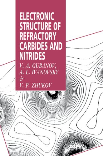 9780521019088: Electronic Structure of Refractory Carbides and Nitrides