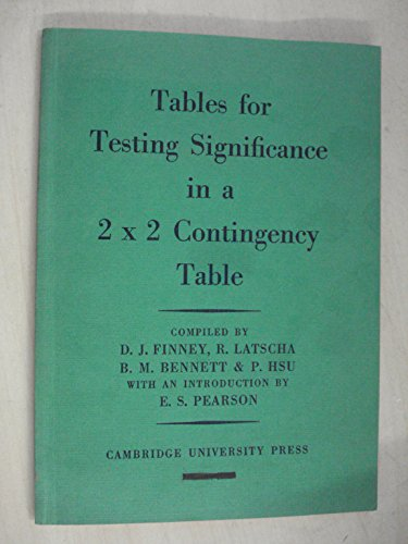 9780521050043: Tables for Testing Significance in a 2x2 Contingency Table