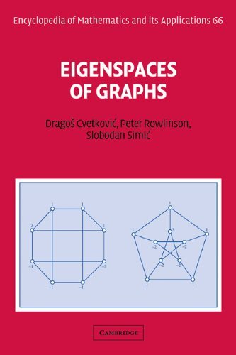 9780521057189: Eigenspaces of Graphs (Encyclopedia of Mathematics and its Applications)