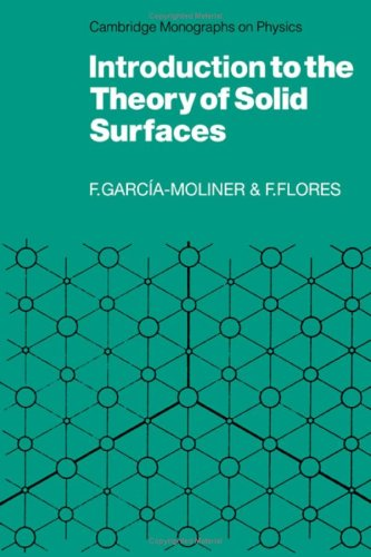 9780521222945: Introduction to the Theory of Solid Surfaces (Cambridge Monographs on Physics)