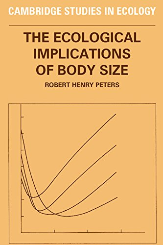 9780521246842: The Ecological Implications of Body Size