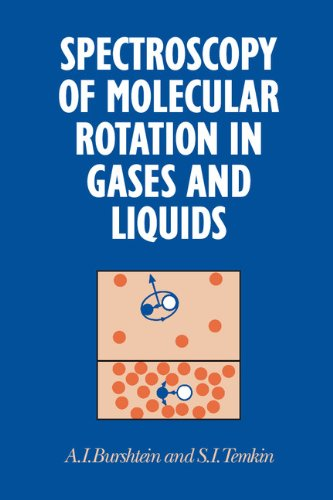 9780521454650: Spectroscopy of Molecular Rotation in Gases and Liquids Hardback
