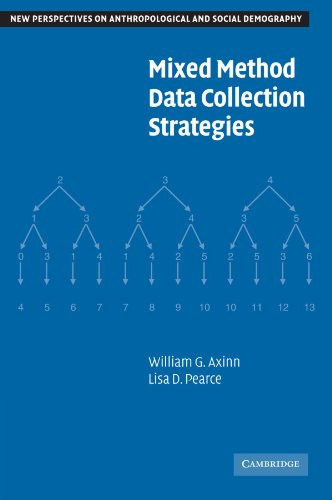 9780521671712: Mixed Method Data Collection Strategies (New Perspectives on Anthropological and Social Demography)