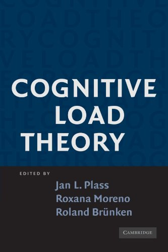 9780521677585: Cognitive Load Theory