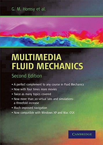 9780521721691: Multimedia Fluid Mechanics
