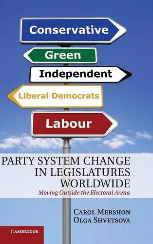 9780521765831: Party System Change in Legislatures Worldwide: Moving Outside the Electoral Arena
